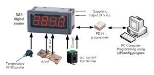 N24-Panel-meter-example