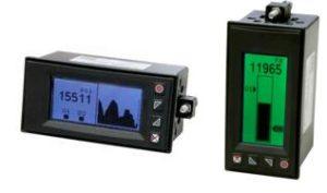 STR  panel meter
