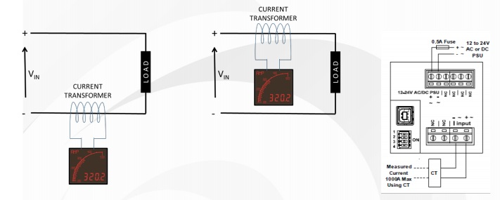 AC current display using CT