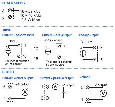 signal converter | signal isolator | signal conditioners